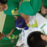 Summer camp students making a mural